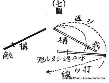 1918 - Kendo tehodoki