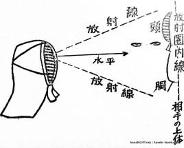 1934 - Kendo Kyohan