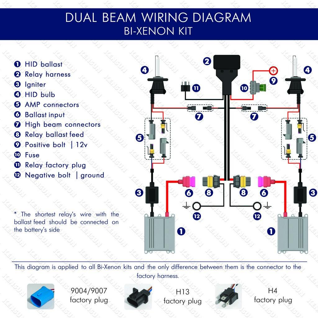 xenon hid bulb h13 wiring diagram