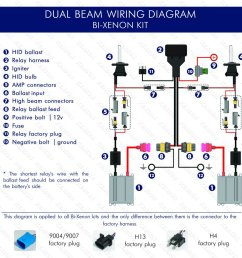 installation guide h4 hid headlight wiring diagram bi xenon wiring diagram [ 1024 x 1024 Pixel ]