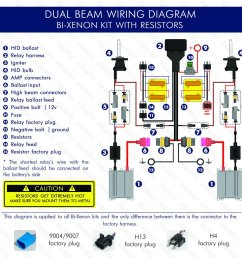 installation guide slim dual beam hid h4 wiring diagram [ 1024 x 1024 Pixel ]