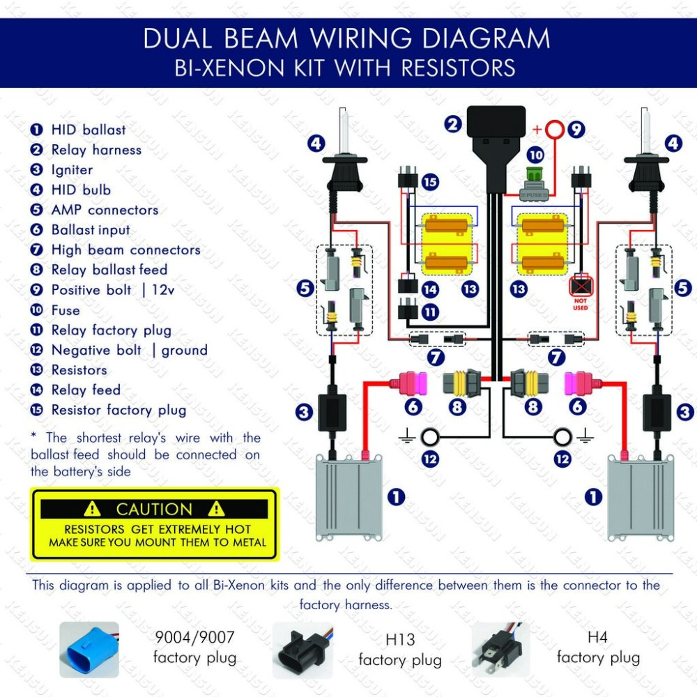 medium resolution of installation guide xentec wiring diagram bi xenon with resistors wiring diagram