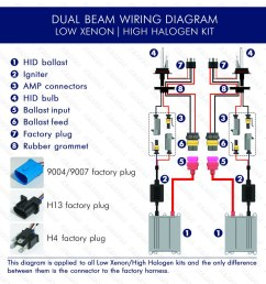 dual beam low xenon high halogen wiring diagram [ 1024 x 1024 Pixel ]