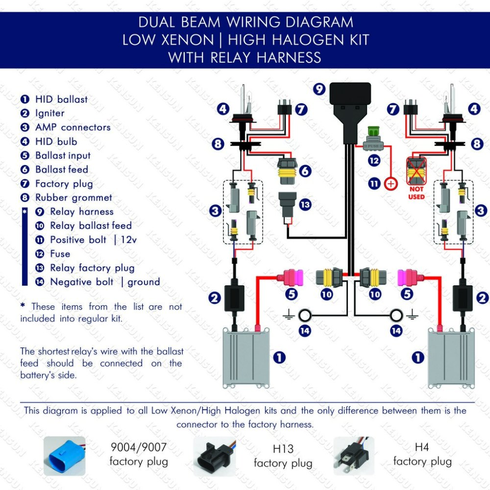 medium resolution of dual beam low xenon high halogen with relay harnest wiring diagram