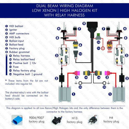small resolution of installation guide h4 wiring lamp dual hid h4 bulb wiring diagram
