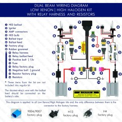 E46 Light Control Module Wiring Diagram Air Ride Suspension Kensun | Installation Hid & Led Headlights