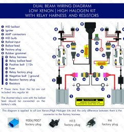 dual beam low xenon high halogen with relay harnest and resistors wiring diagram [ 1024 x 1024 Pixel ]