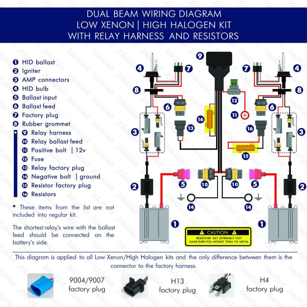 medium resolution of dual beam low xenon high halogen with relay harnest and resistors wiring diagram