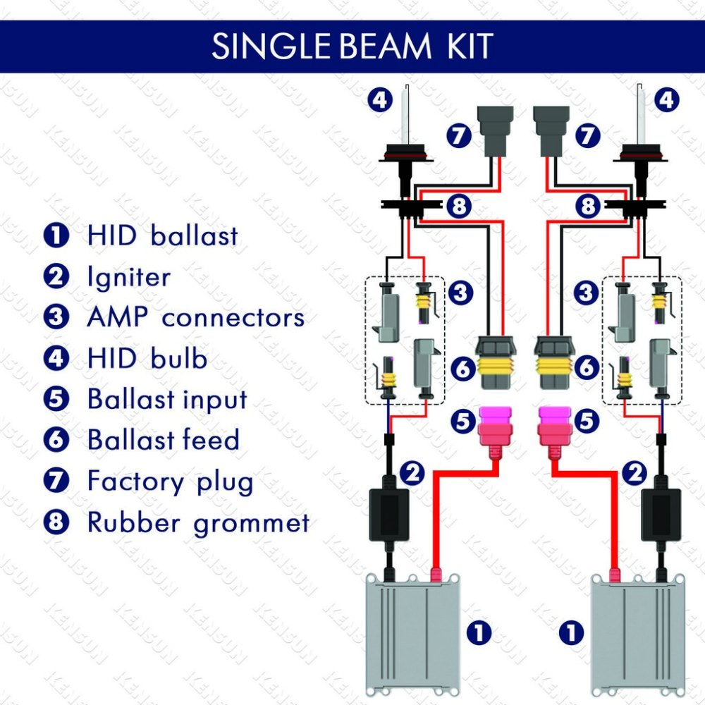 medium resolution of hid wiring schematic wiring diagram blogs h4 bulb wiring diagram 9007 hid wiring diagram