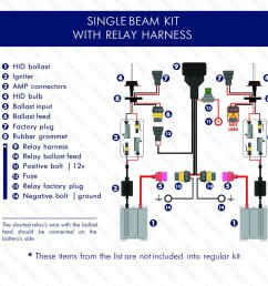installation guide h4 hid kit wiring diagram hid kit wiring diagram [ 1024 x 1024 Pixel ]