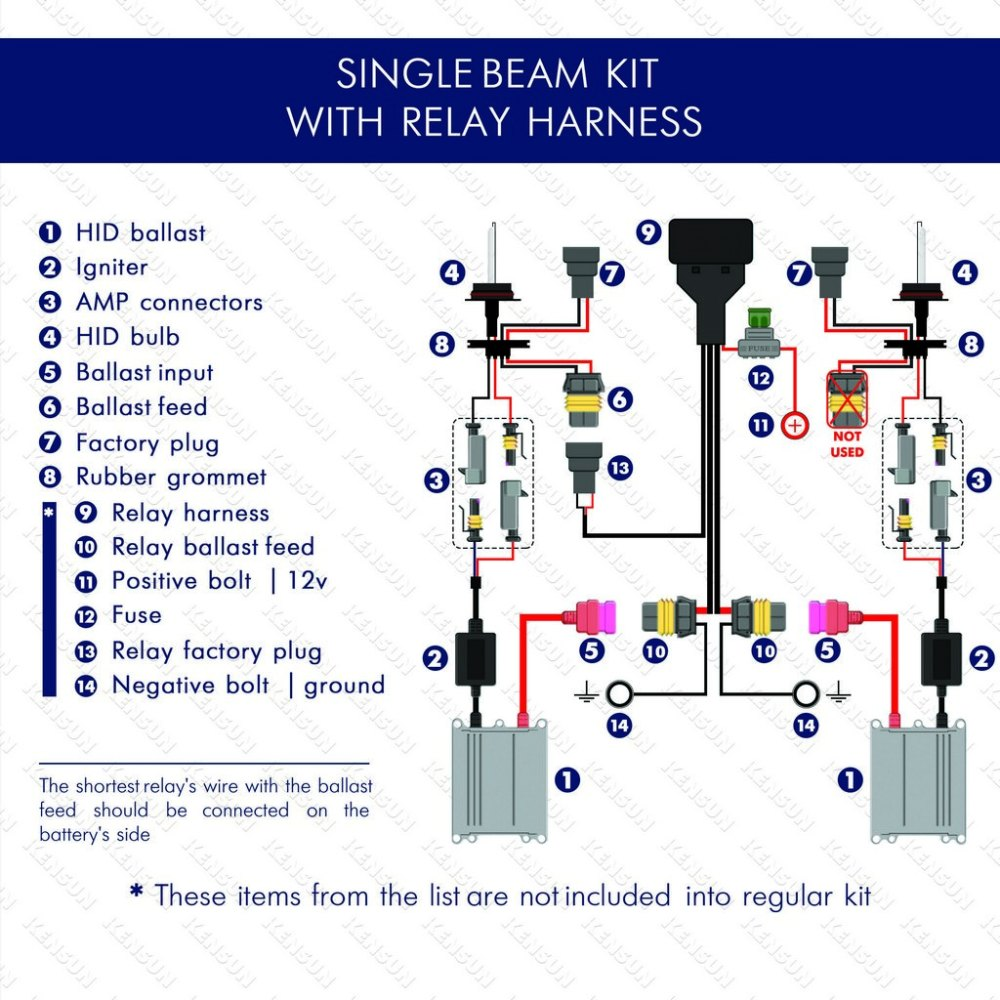 medium resolution of installation guide h4 hid kit wiring diagram hid kit wiring diagram
