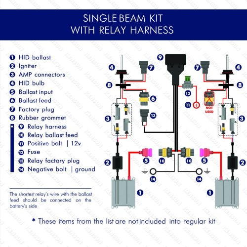 small resolution of installation guide h4 hid kit wiring diagram hid kit wiring diagram