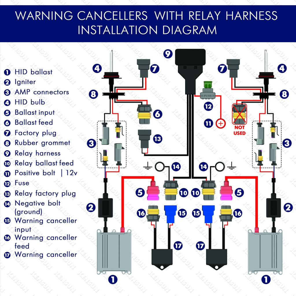 medium resolution of when you are installing the warning cancellers with an hid kit and relay harness