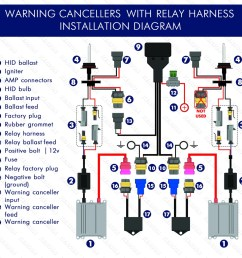 warning canceller with relay harnest wiring diagram [ 1024 x 1024 Pixel ]