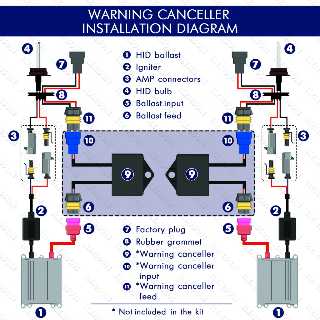 hid wiring harnes diagram [ 1024 x 1024 Pixel ]