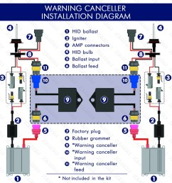installation guide 9007 bulb diagram dual hid h4 bulb wiring diagram [ 1024 x 1024 Pixel ]