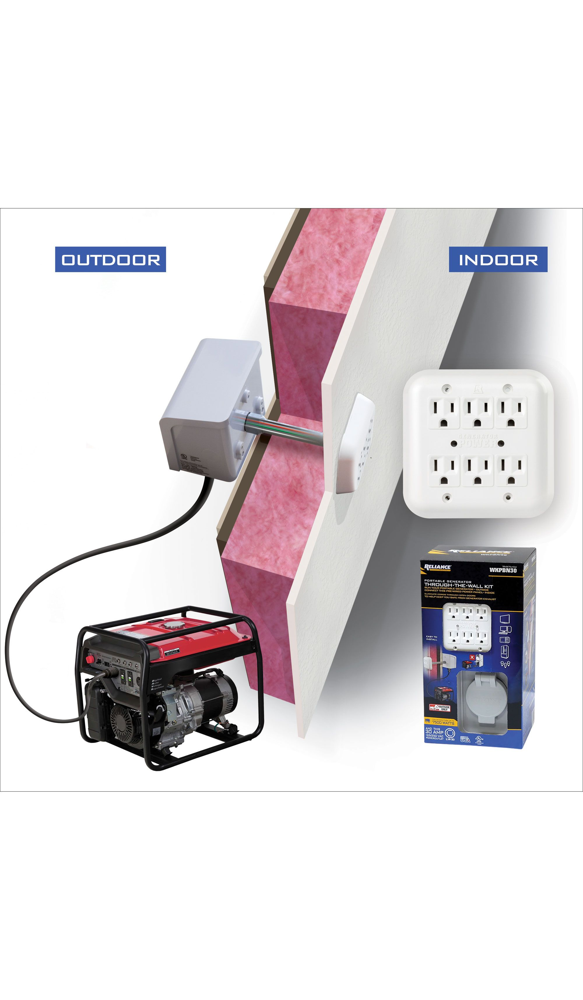 hight resolution of generator through the wall kit