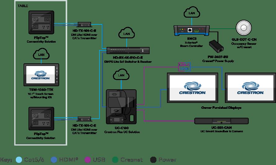 DMPS/DM Lite [Crestron Electronics, Inc.]