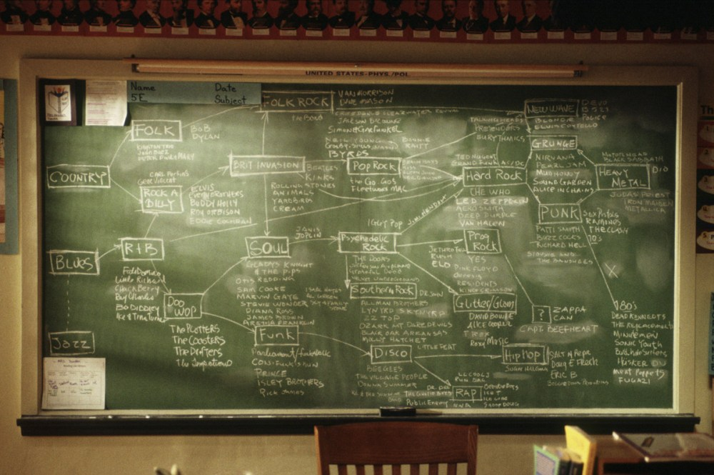 The Chalkboard Bandwagon (2/6)