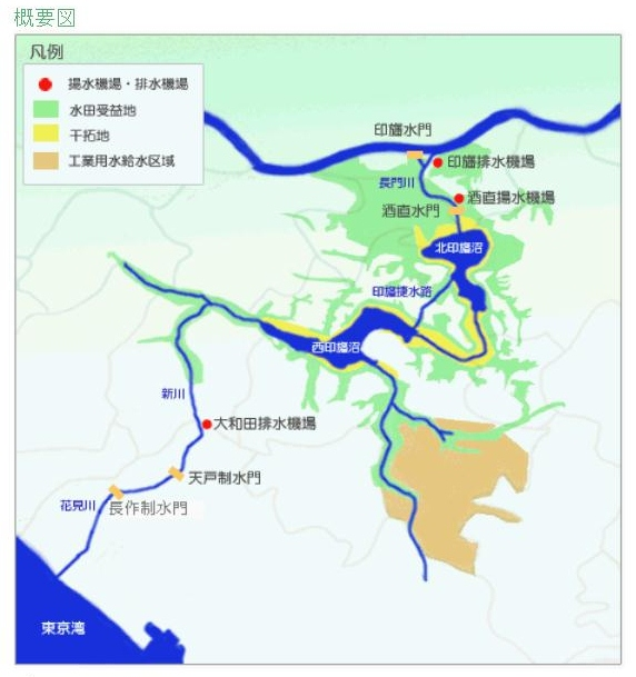 INBA River Discharge