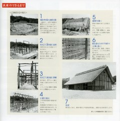 Japanese home museum construction