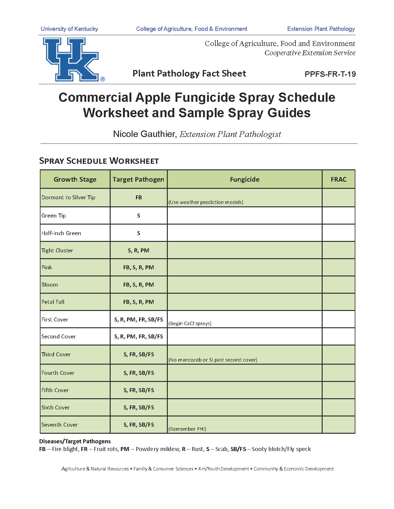 Tree Fruit Fungicide Spray Schedule Worksheets