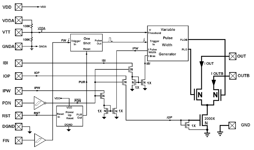 Differential Ultra Fast Laser Diode Driver