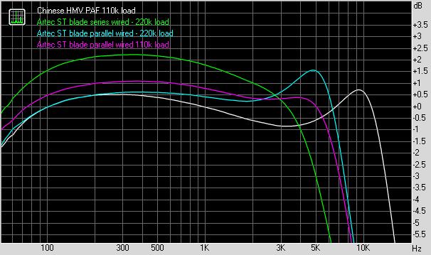 Amp Input Jack Wiring Diagram Electronics Kenwillmott Com