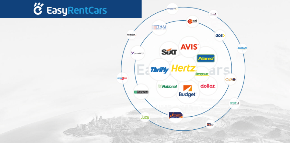 Easy Rent Cars- Looking To Rent A Car Locally Or On Holiday?