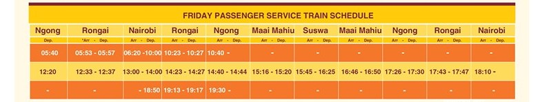 SGR Phase 2A Nairobi to Naivasha SGR Schedule Friday
