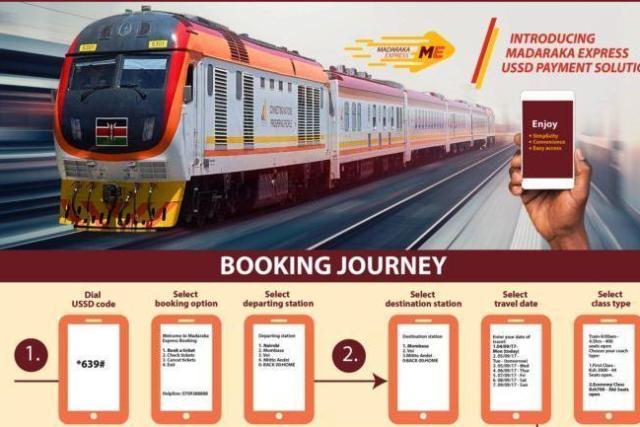 SGR booking Methods in Kenya