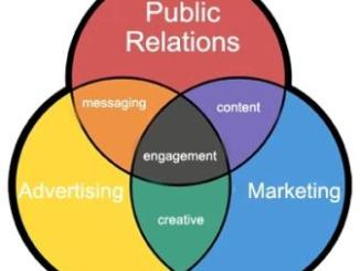 Schools, Colleges, Universities Offering Public Relations Advertising Marketing Certificate in Kenya, Intake, Contacts, Admission, Application, Registration