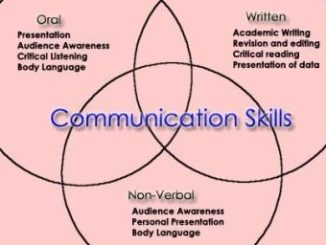 Colleges offering Certificate & Diploma in Communication Skills in English (CCSE) in Kenya