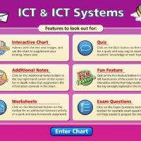Schools, Colleges & Universities offering Certificate Higher Diploma and Diploma in IT and ICT Systems in Kenya, Intake, Application, Admission, Registration, Contacts, School Fees, Jobs, Vacancies