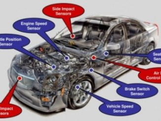 Best Automotive Engineering Technology Colleges - Certificate & Diploma
