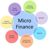 Schools, Colleges & Universities offering Certificate Higher Diploma and Diploma in Microfinance Management Course in Kenya Intake, Application, Admission, Registration, Contacts, School Fees, Jobs, Vacancies