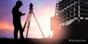 Colleges and Universities Offering Higher Diploma in Land Surveying