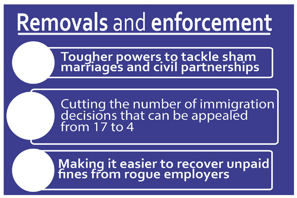 Removals and enforcement
