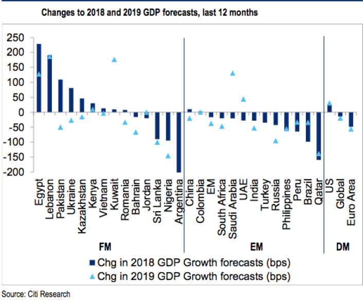 Kenya Most Preferred Country in the Frontier Markets Stocks