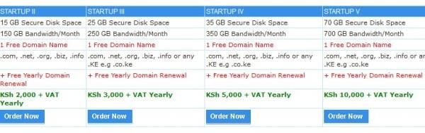 sasahost hosting kenya