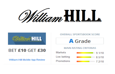 sportpesa alternatives joining william Hill betting in Kenya