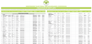 IEBC gazetted party List of Nominees to County Assembly (MCA) for all parties, jubilee and odm