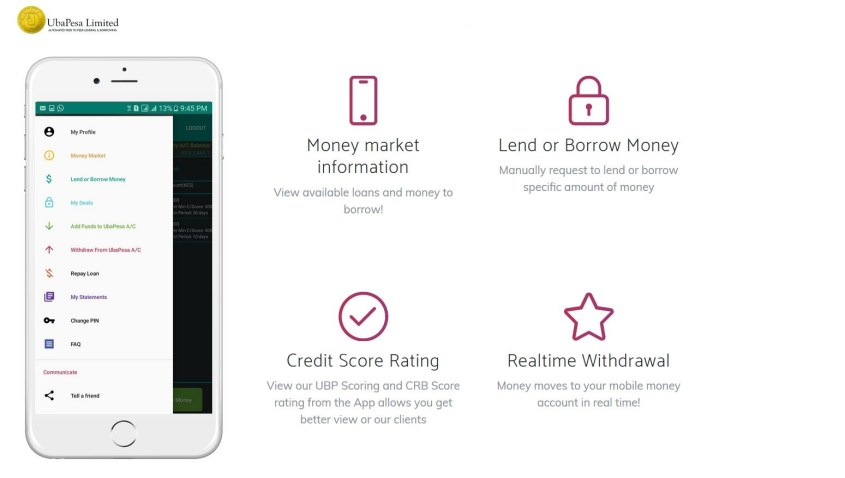 Ubapesa App money lending and loan borrowing mobile app in kenya,