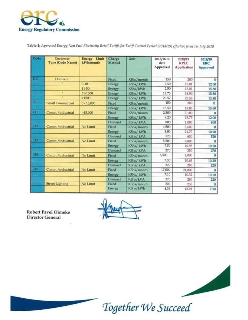 Table of on New Kenya Power Tariffs rates of 2018 and kpl tokens prices