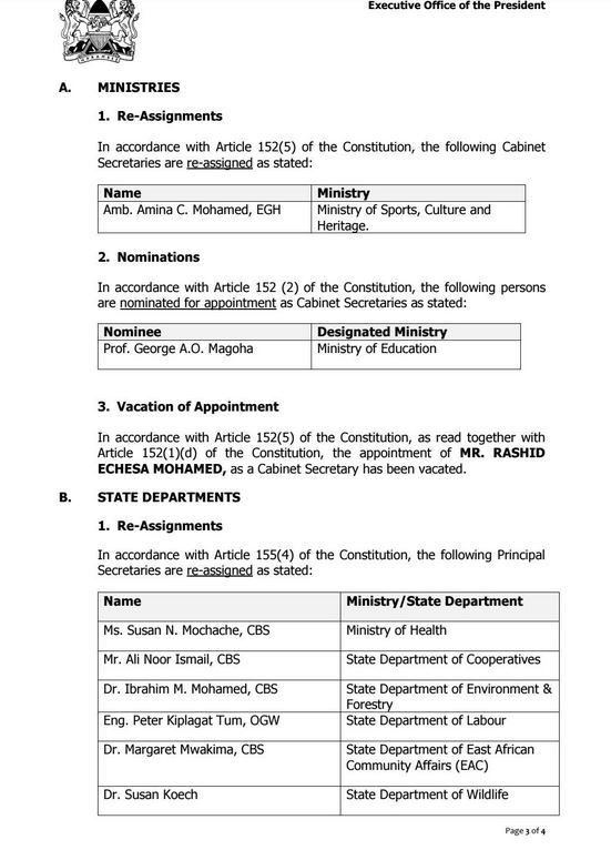 Cabinet Reshuffle done by president uhuru Kenyatta today (1st March 2019) for Education and sports ministry
