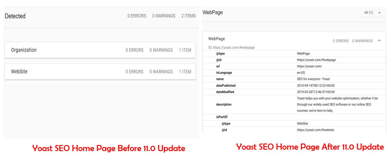 Yoast seo version 11.0 Home Page changes