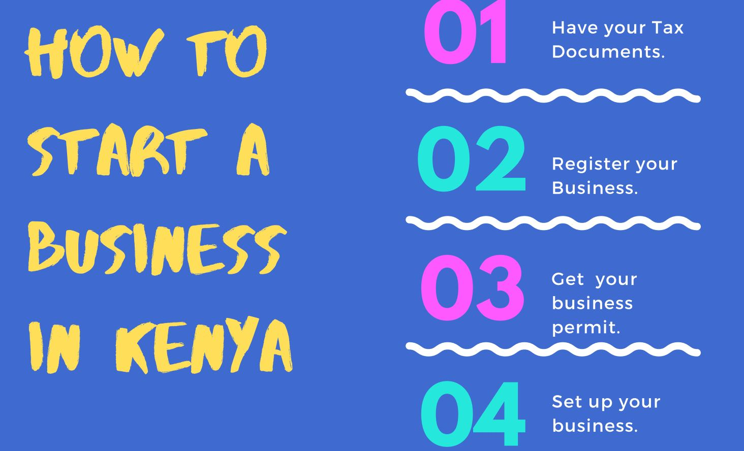 Some of the Legal Requirements of Starting a Business in Kenya and Licenses required