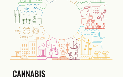 Cannabis & Sustainable Development