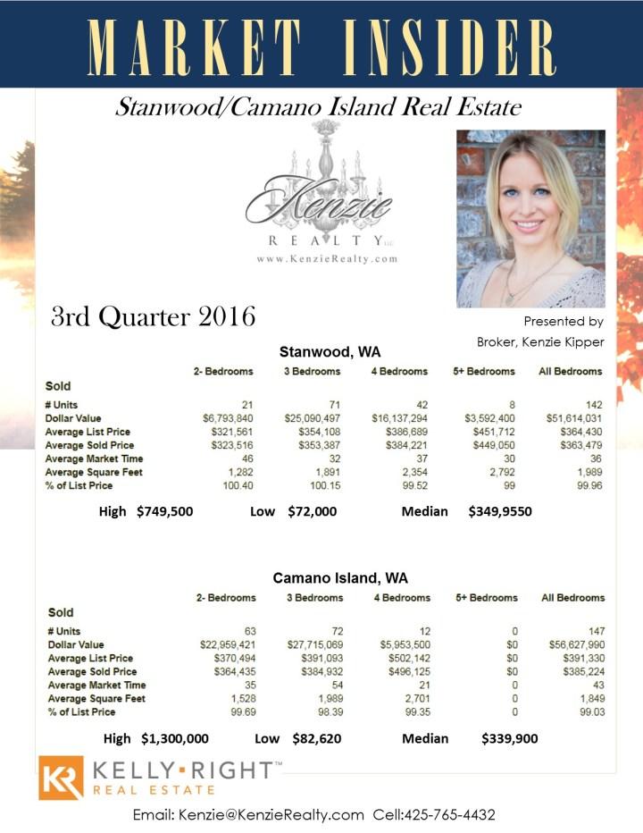 2016-q3-market-insider-report