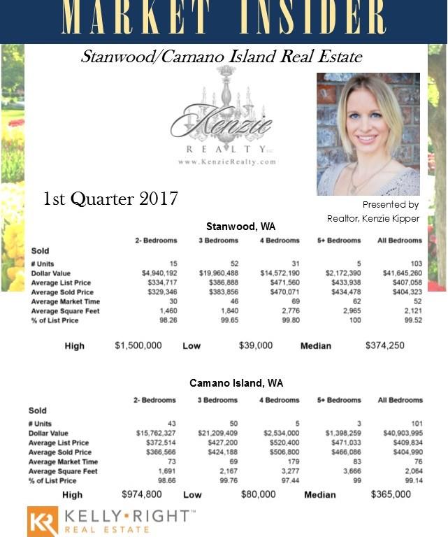 2017 q1 market insider report